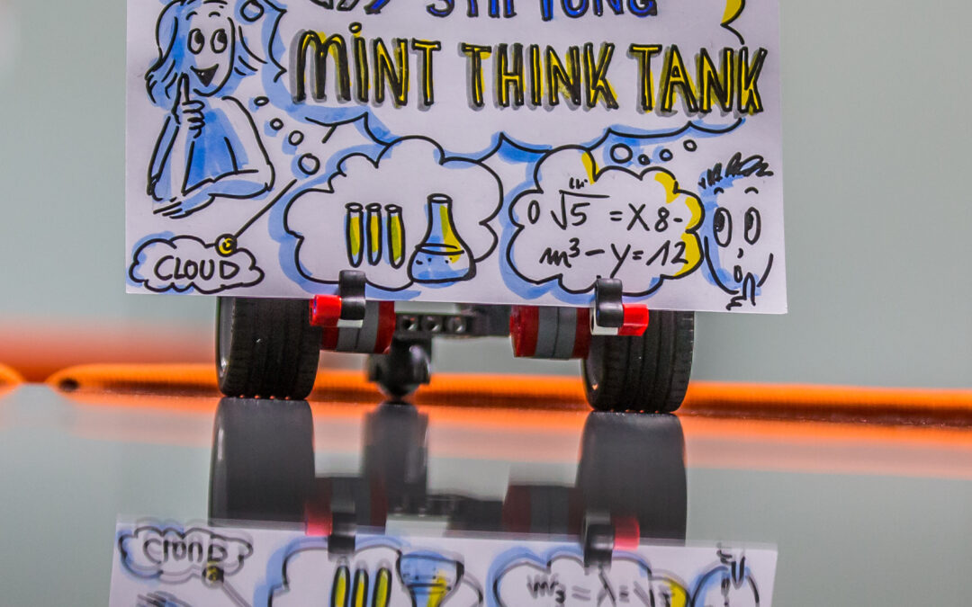 Plakat Mint Think Tank